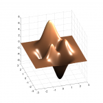 MATLAB OpenGL rendering example using PEAKS